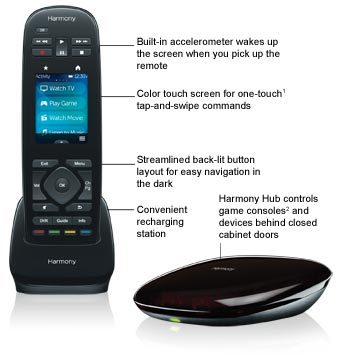Logitech Harmony Ultimate Remote With Customizable Touch Screen Closed Cabinet Rf Control